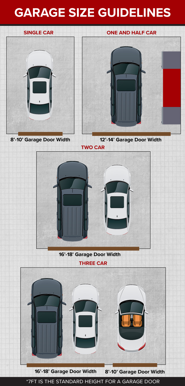 An introduction to garage door sizes continental door for Size of 2 car garage