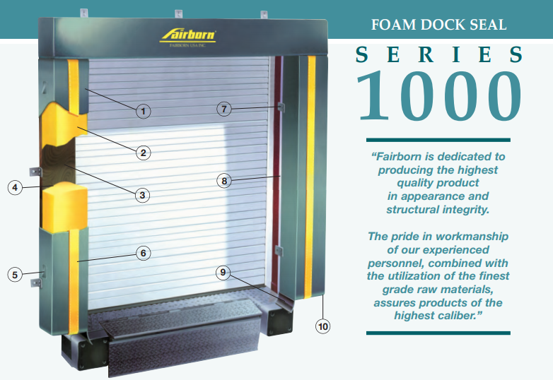 Loading Dock Seals Amp Shelters Dock Equipment From